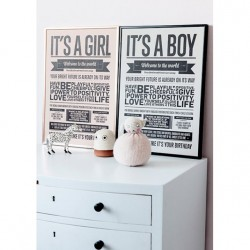 ITS A BOY - Plakat A3 - I LOVE MY TYPE